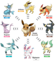 Eeveelutions unrevealed type.png