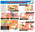 Pokemon Obtainable in Red.png