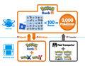 Pokemon Bank Diagram.jpg